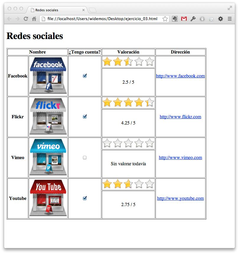 ejercicio tablas HTML