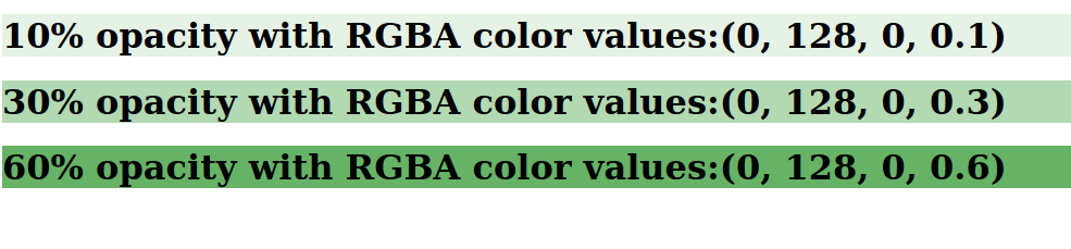 valores-RGBA